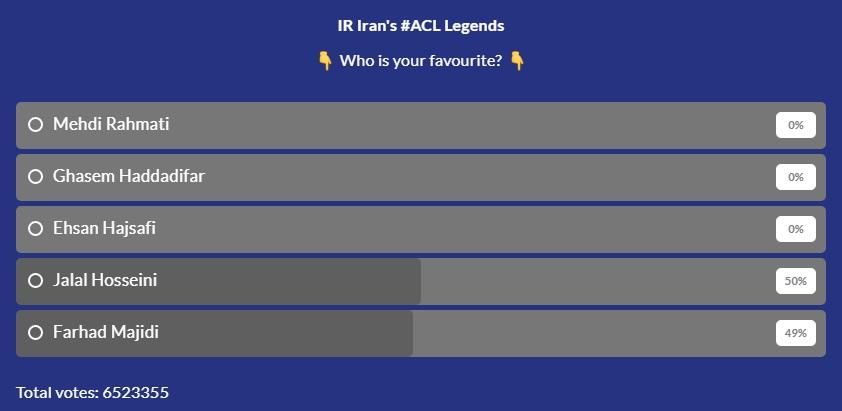 کاپیتان پرسپولیس برترین اسطوره ایرانی لیگ قهرمانان آسیا شد