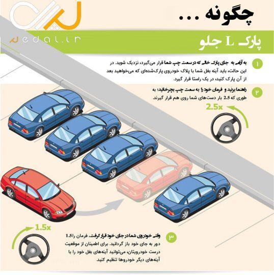 آموزش پارک دوبل حرفهای خودرو +اینفوگرافیک