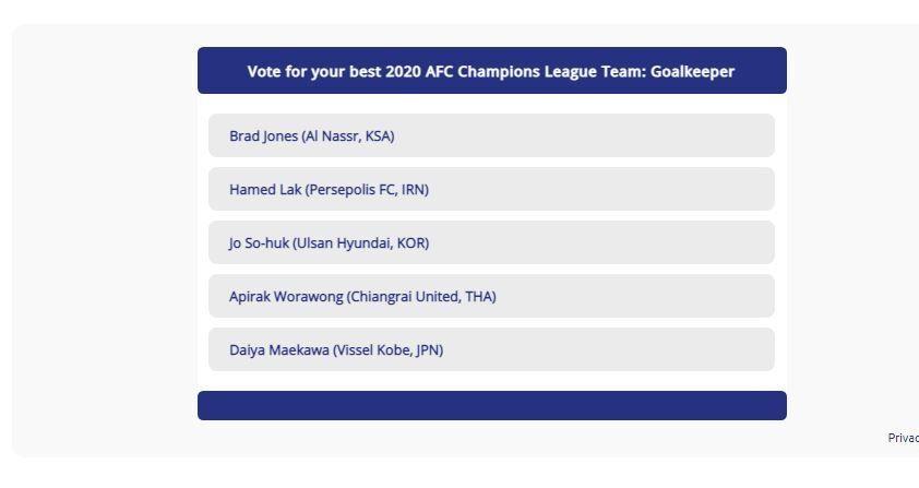 لک نامزد بهترین دروازه بان لیگ قهرمانان آسیا ۲۰۲۰ شد
