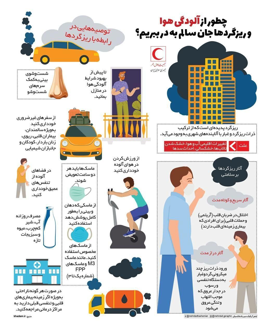 چطور از آلودگی هوا و ریزگردها جان سالم به در ببریم؟ / توصیههای هلال احمر برای مقابله با آلودگی هوا