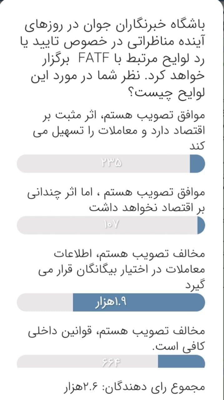 مخالف تصویب FATF هستم؛ اطلاعات معاملات در اختیار بیگانگان قرار می گیرد
