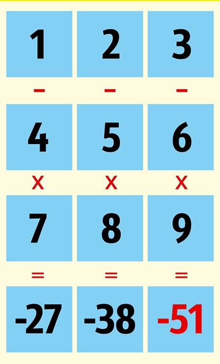 مغز خود را با این ۵ معما به چالش بکشید! + پاسخنامه