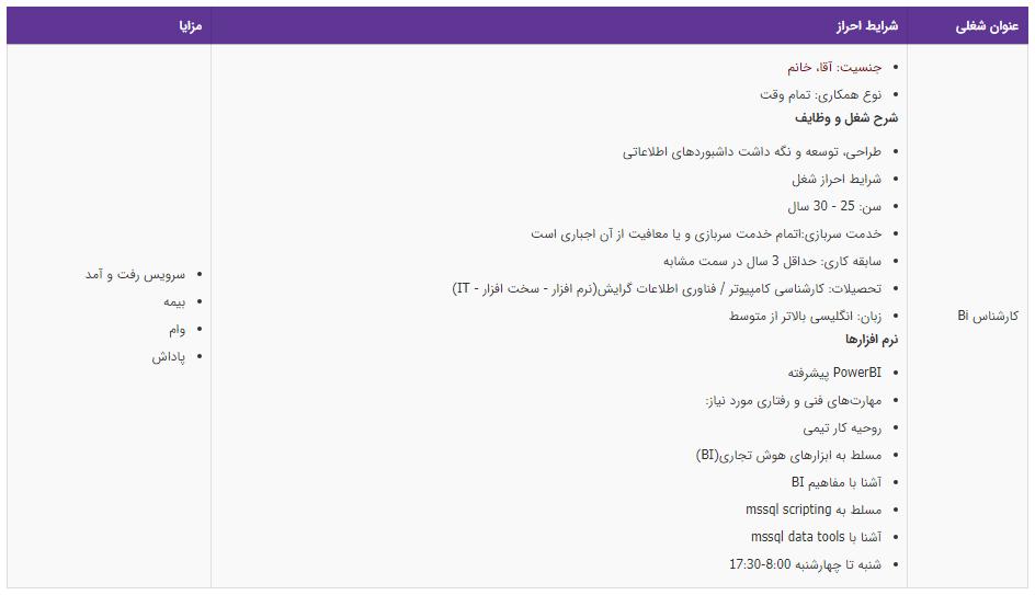 استخدام کارشناس Bi در تهران