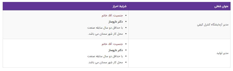 استخدام مدیر آزمایشگاه کنترل کیفی و مدیر تولید در تهران