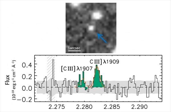 رکورد رصد دورترین کهکشان در مشت ژاپنیها/ چطور سن کهکشان را حدس میزنند؟