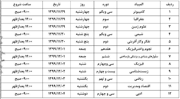 تمدید مهلت ثبتنام المپیادهای علمی کشور + فهرست آزمونها