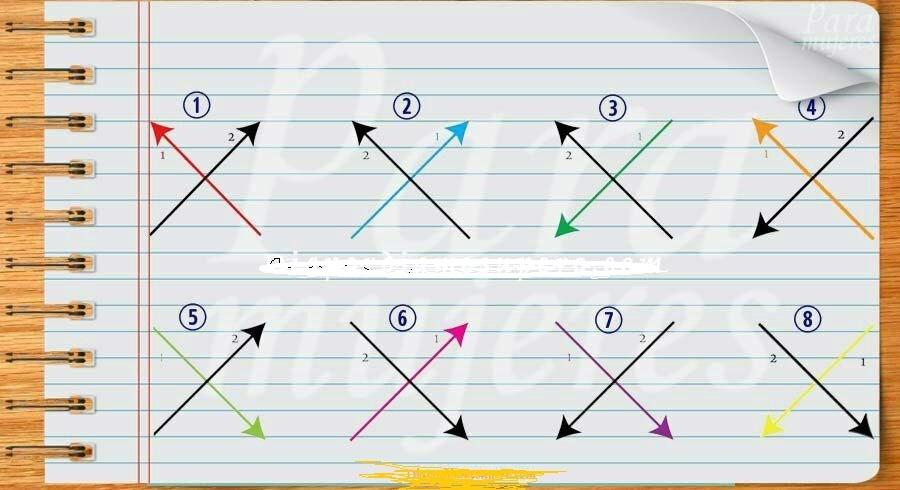 چگونگی نوشتن x کدام ویژگی شما را آشکار میکند؟