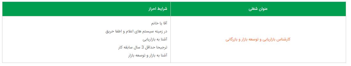 استخدام کارشناس بازاریابی و توسعه بازار و بازرگانی در تهران