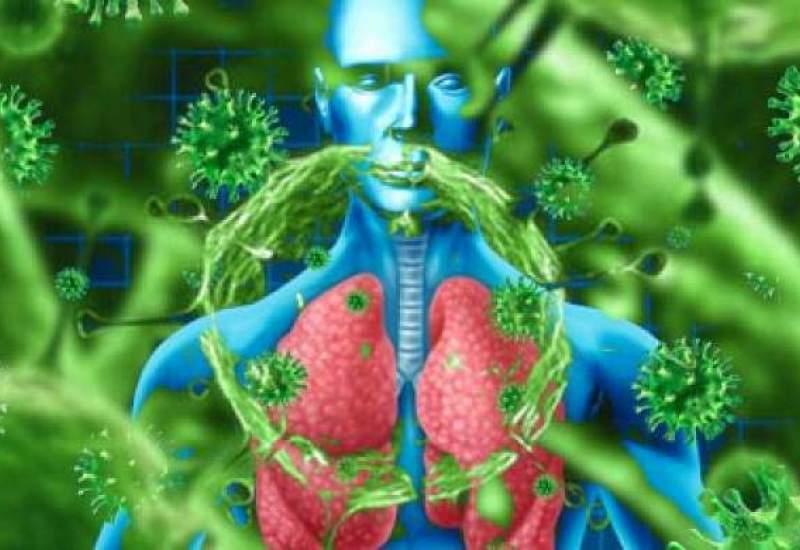 چگونه بیماری لثه با عوارض Covid-19 ارتباط دارد؟