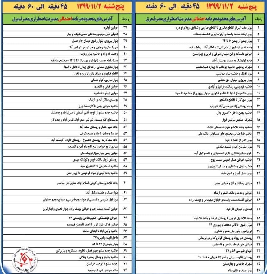 اسامی مناطق مشهد که برق آن ها قطع می شود
