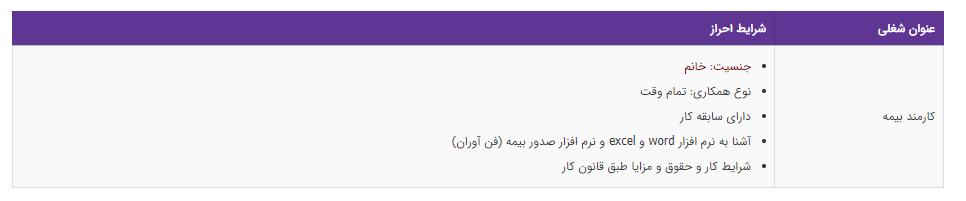 استخدام کارمند بیمه در تهران