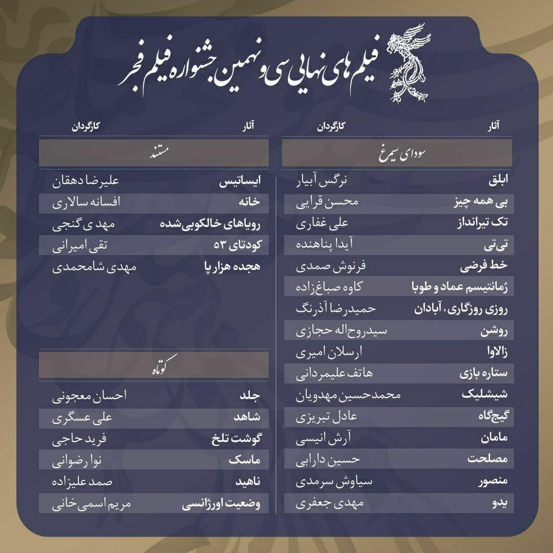 فهرست فیلمهای نامزدشده بخشهای مختلف جشنواره فجر ۳۹