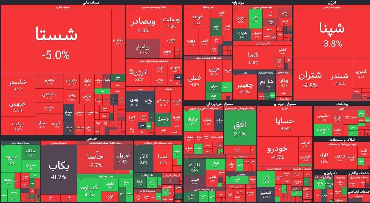 سنگینترین صفهای خرید و فروش سهام در ۸ بهمن ماه