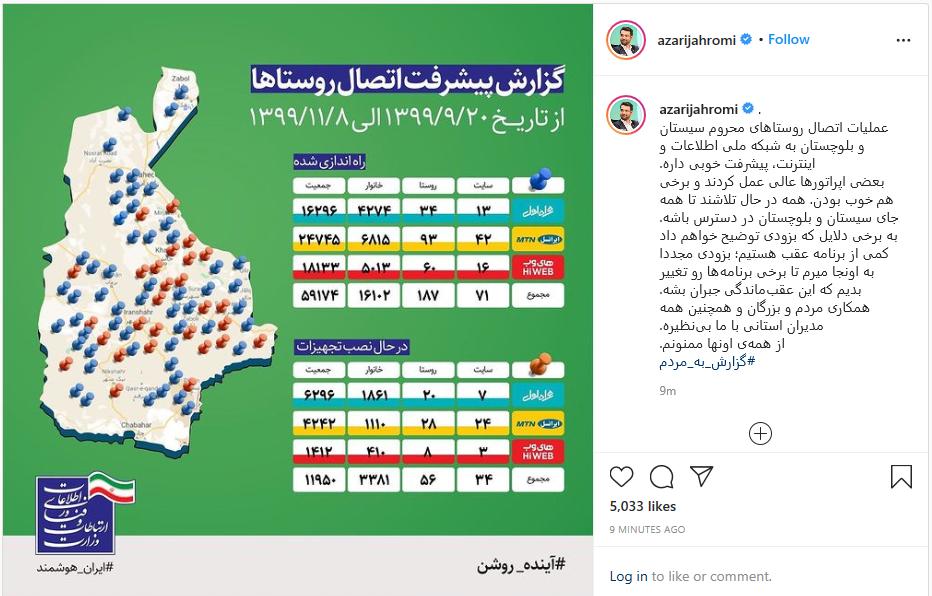توضیحات اذری جهرمی درباره اتصال اینترنت در سیستان و بلوچستان