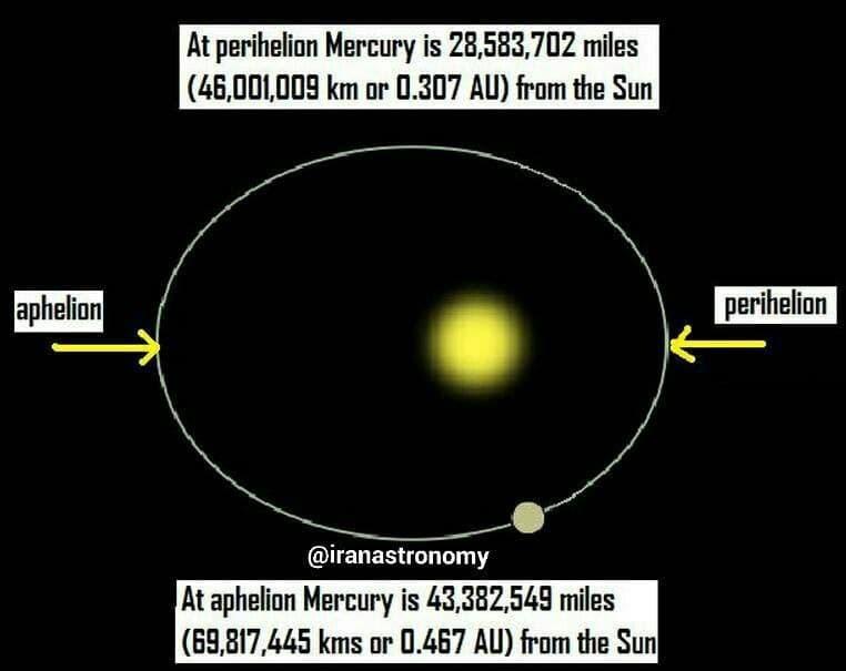 پنج رخداد نجومی آخر هفته را از دست ندهید/ از رسیدن ماه به وضعیت بدر کامل تا قرارگیری غول گازی در آن سوی خورشید