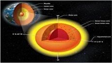 کشف لایه مرموز و پنهان هسته زمین