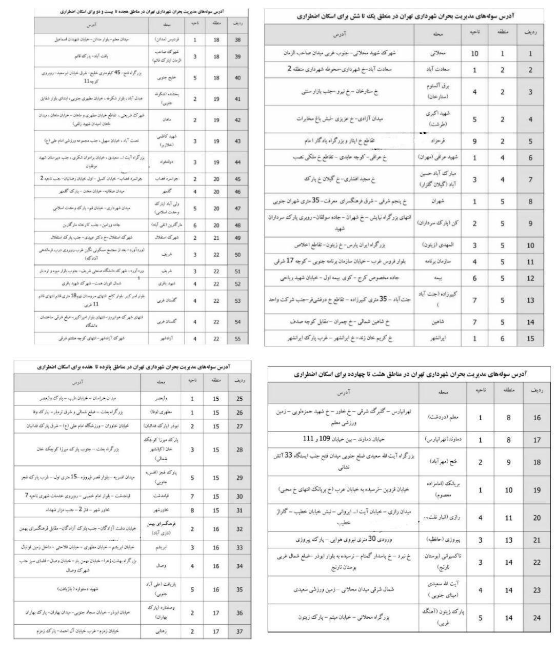 زلزله دماوند چقدر خطرناک بود؟ خطر وقوع زلزله همیشه تهران را تهدید می کند
