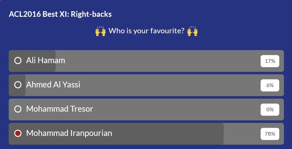 ایرانپوریان نامزد بهترین مدافع لیگ قهرمانان آسیا ۲۰۱۶ شد