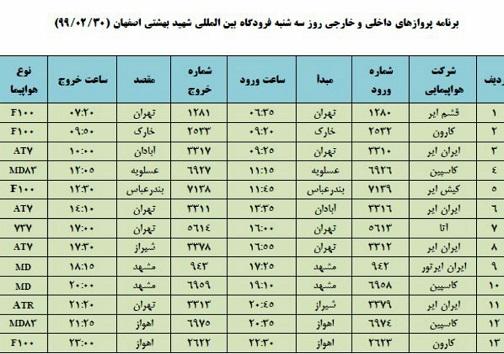 برنامه پروازهای ۳۰ اردیبهشت ماه فرودگاه شهید بهشتی اصفهان