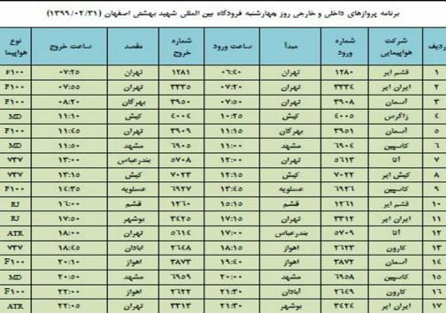 برنامه پروازهای ۳۱ اردیبهشت ماه فرودگاه شهید بهشتی اصفهان