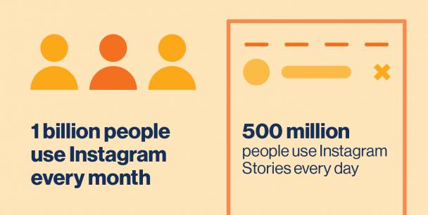 آمارهایی عجیب درباره شبکه اجتماعی اینستاگرام