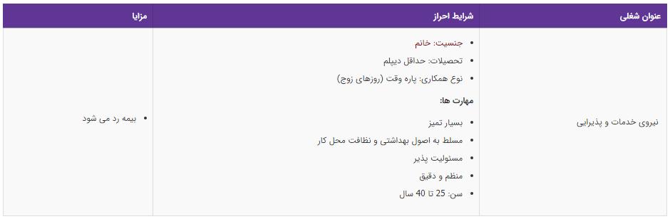 استخدام نیروی خدمات و پذیرایی به صورت پاره وقت در تهران