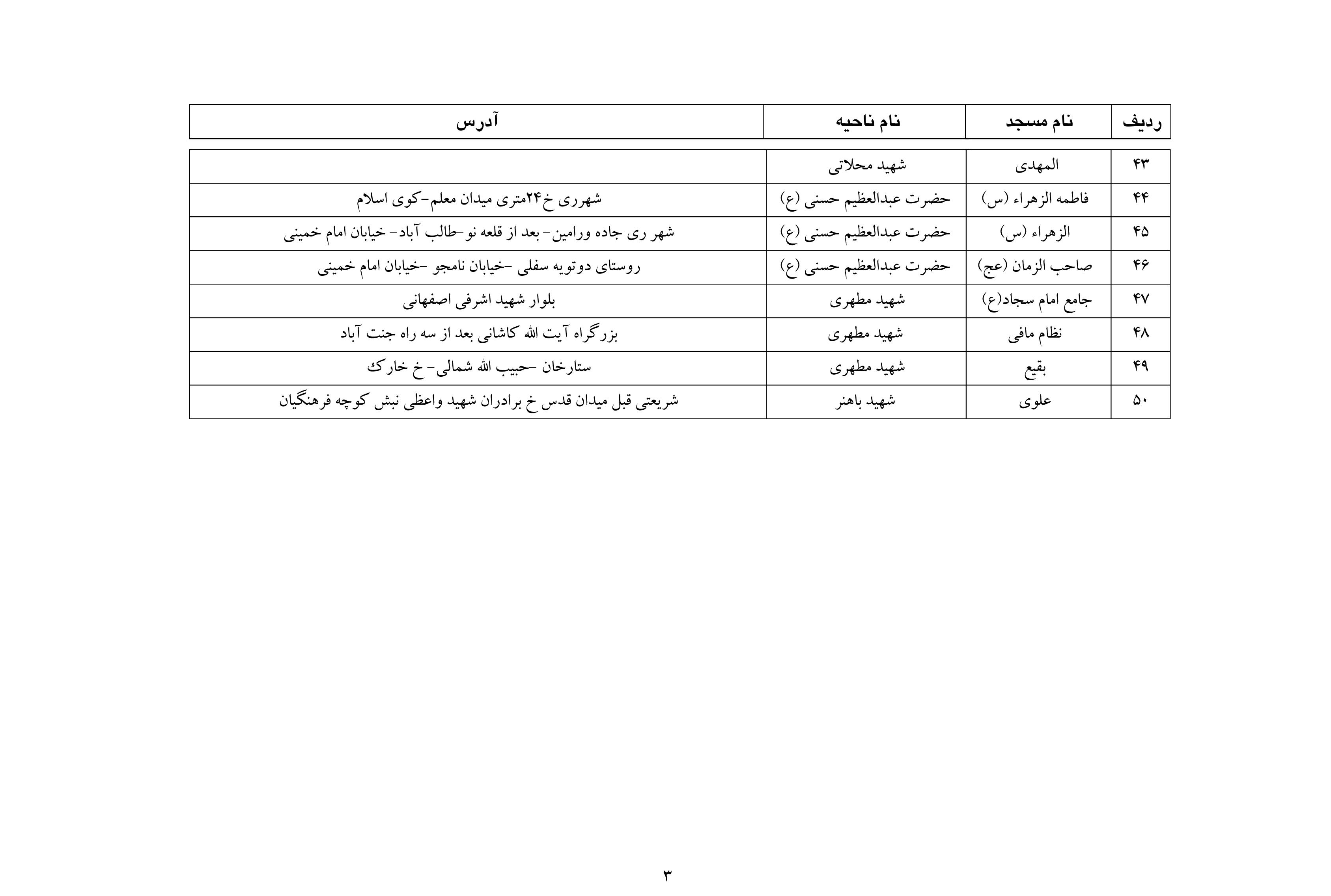 نماز عید فطر در کدام مساجد تهران اقامه میشود؟