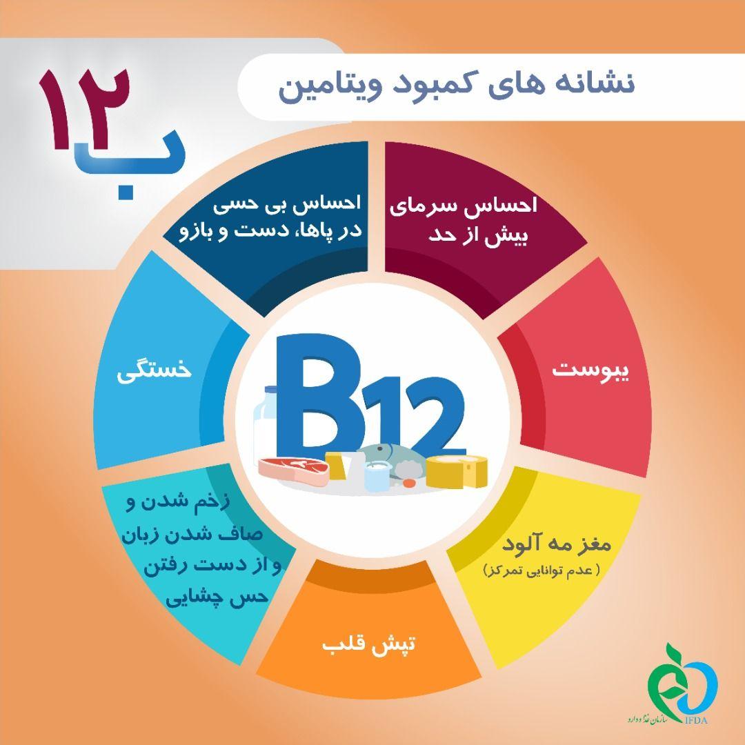 نشانههای کمبود ویتامین B۱۲