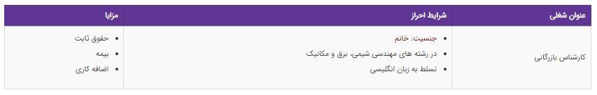 استخدام کارشناس بازرگانی در تهران