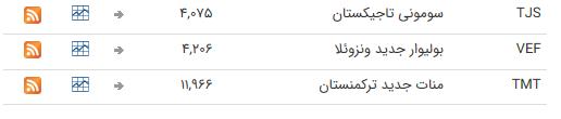 نرخ ارز بین بانکی در ۲۴ تیر؛ نرخ ۱۷ ارز ثابت ماند