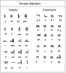 به ما بگویید نام شما به زبان کرهای چه میشود؟