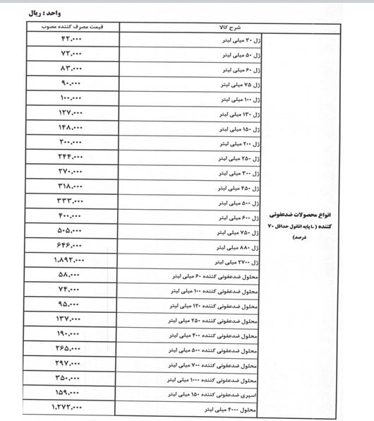 اعلام نرخ جدید ژل و محلولهای ضد عفونی کننده