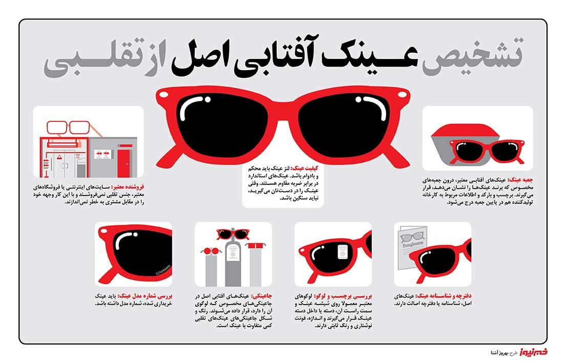 ۷ روش تشخص عینک اصل آفتابی + اینفوگرافی