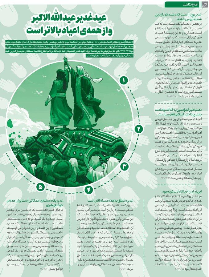 اهمیت عید غدیر در بیانات رهبر انقلاب