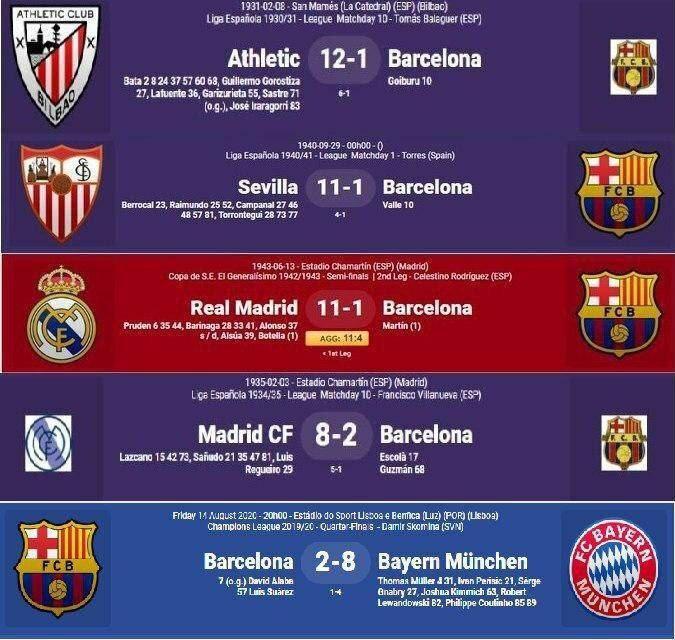 سنگینترین شکستهای تاریخ بارسلونا