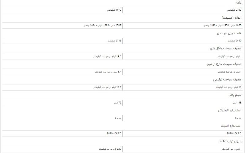 مقایسه تویوتا لندکروزر GXR و لکسوس RX۳۵۰ + جدول
