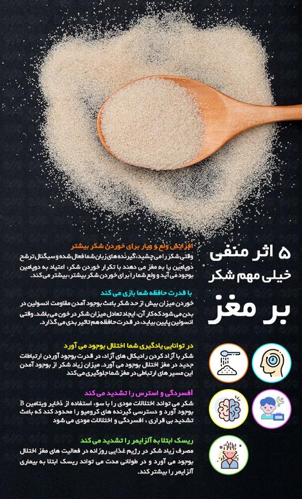 ۵ اثر منفی خیلی مهم شکر بر مغز