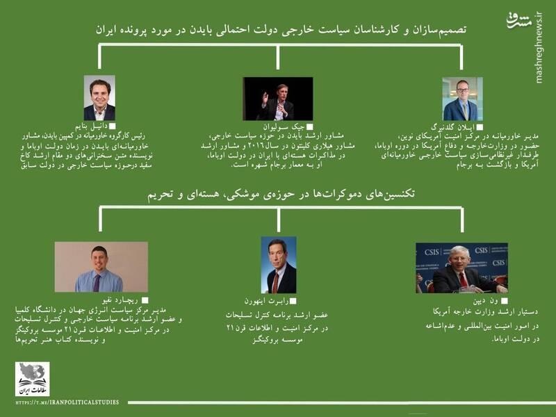 خواب تازه دموکراتها برای برجام ۲ / برنامه بایدن برای ایران چیست؟ + تصاویر