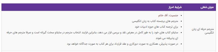 استخدام مترجم حرفه ای زبان انگلیسی در تهران
