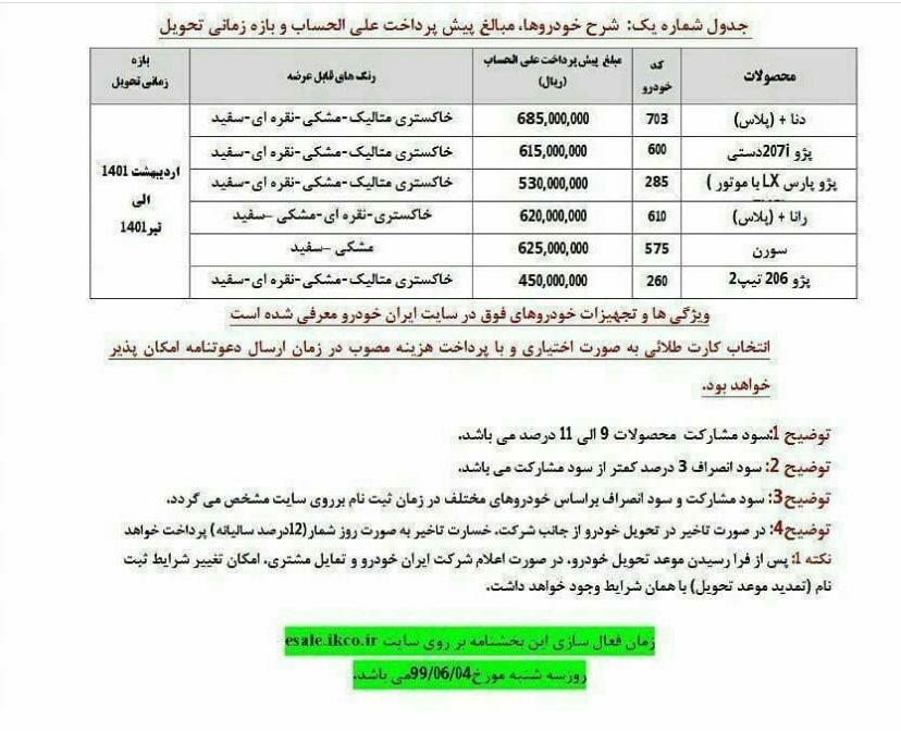 جزئیات طرح پیش فروش جدید ایران خودرو اعلام شد