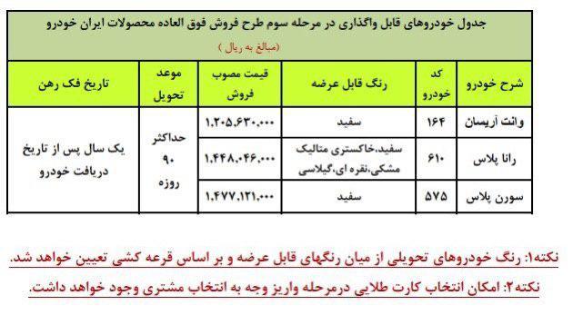 جزئیات طرح فروش فوق العاده محصولات ایرانخودرو اعلام شد