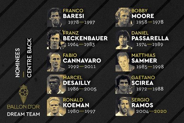 نامزدهای بهترین مدافعان وسط تاریخ فوتبال معرفی شدند