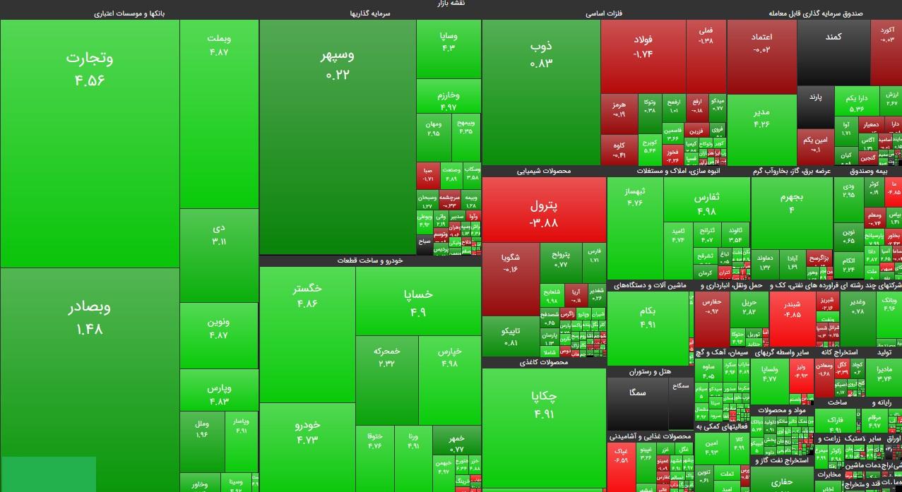 سنگینترین صفهای خرید و فروش سهام در ۱۵ مهر