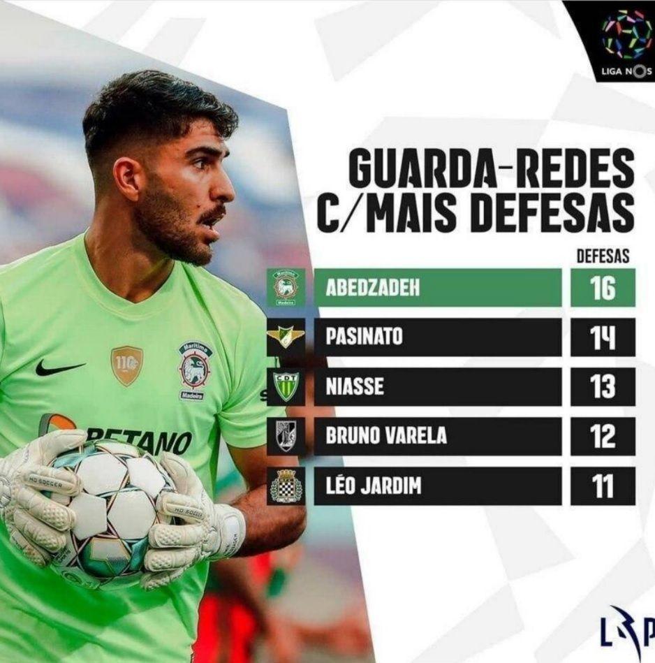 عابدزاده بهترین دروازهبان در فصل جدید لیگ پرتغال