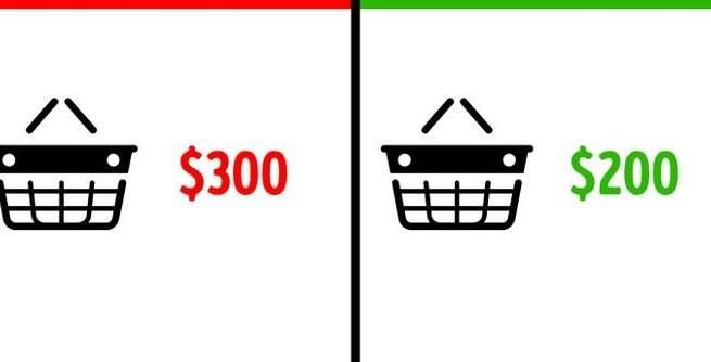 خرید ازفروشگاه های اینترنتی