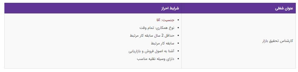 استخدام کارشناس تحقیق بازار در تهران