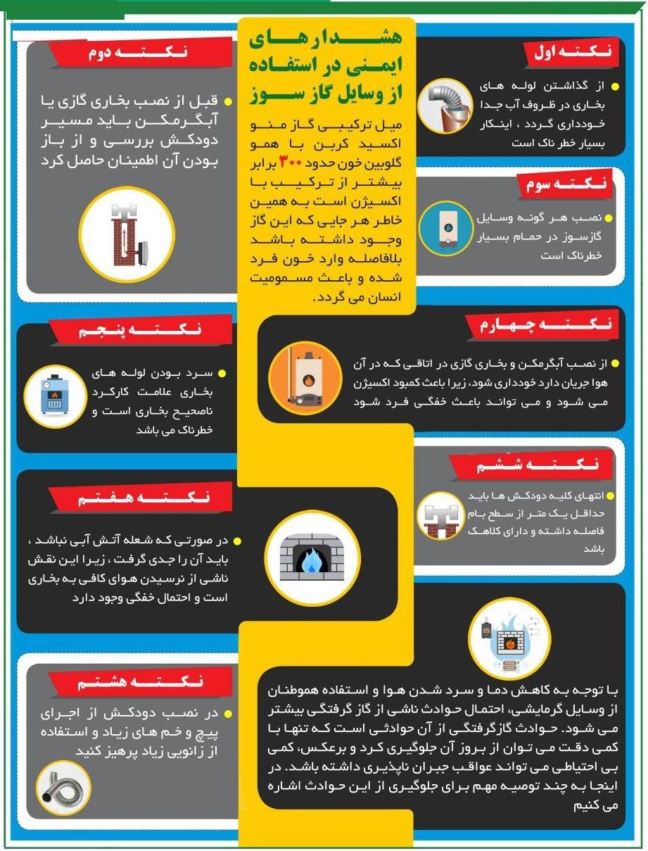 ۸ توصیه ایمنی در استفاده از وسایل گازسوز + اینفوگرافی