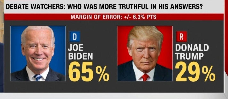 واکنش تحلیلگران و رسانهها به مناظره ترامپ و بایدن