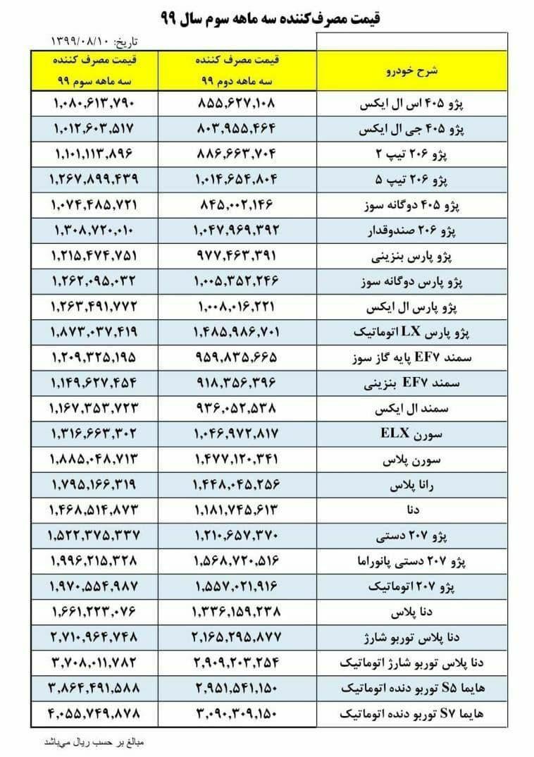 قیمت جدید محصولات ایران خودرو در پاییز ۹۹ اعلام شد