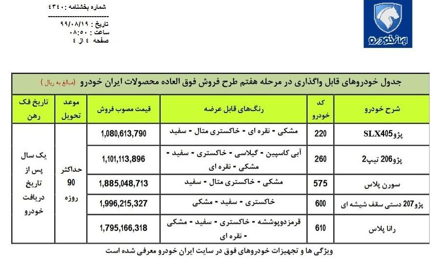 آغاز مرحله هفتم فروش فوق العاده ایران خودرو از فردا